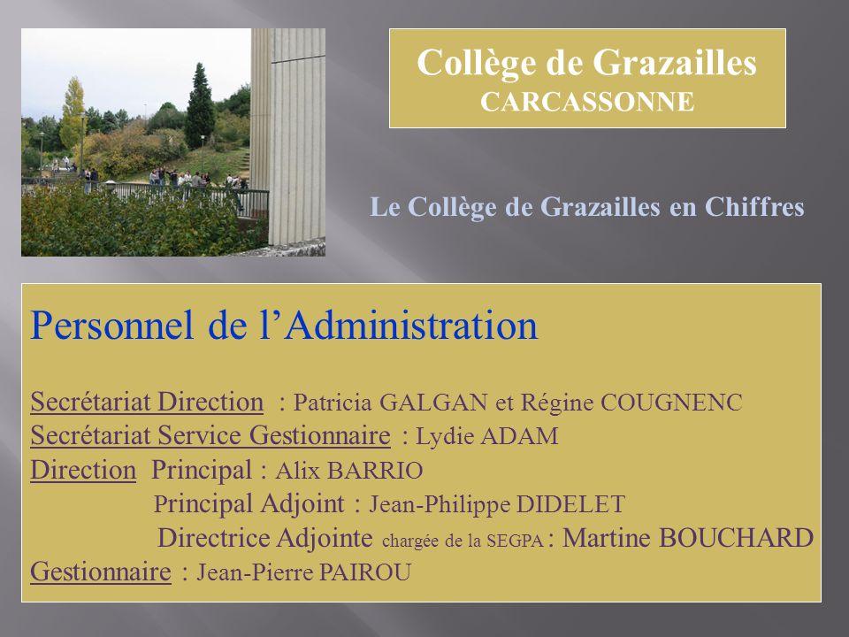 Collège de Grazailles CARCASSONNE Le Collège de Grazailles en Chiffres Personnel de lAdministration Secrétariat Direction : Patricia GALGAN et Régine