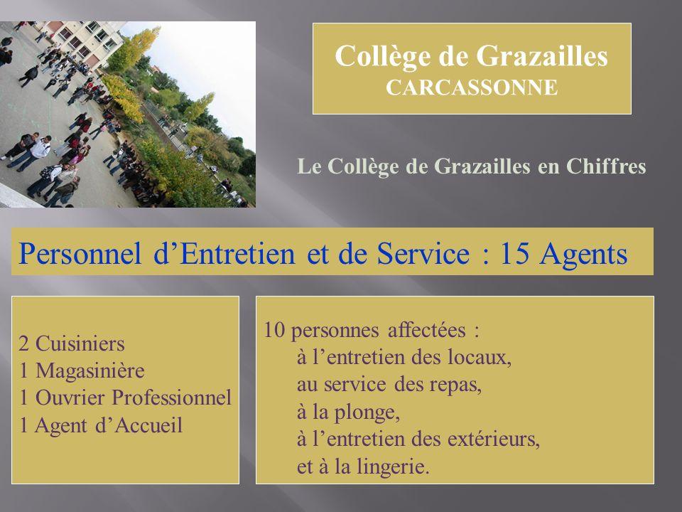 Collège de Grazailles CARCASSONNE Le Collège de Grazailles en Chiffres 2 Cuisiniers 1 Magasinière 1 Ouvrier Professionnel 1 Agent dAccueil Personnel d