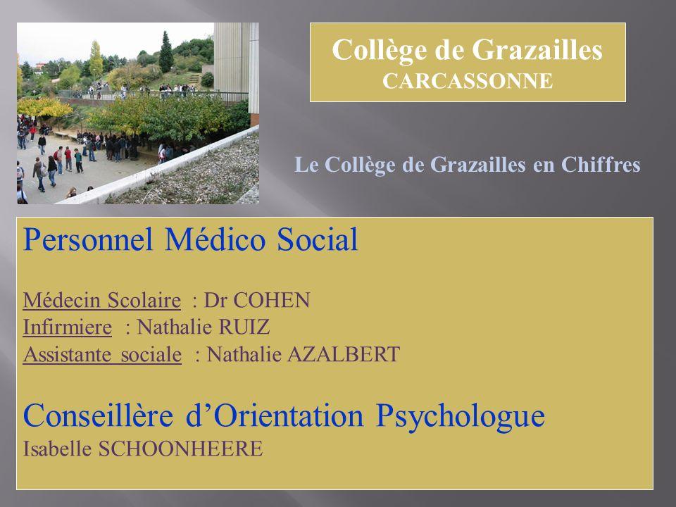 Collège de Grazailles CARCASSONNE Le Collège de Grazailles en Chiffres Personnel Médico Social Médecin Scolaire : Dr COHEN Infirmiere : Nathalie RUIZ