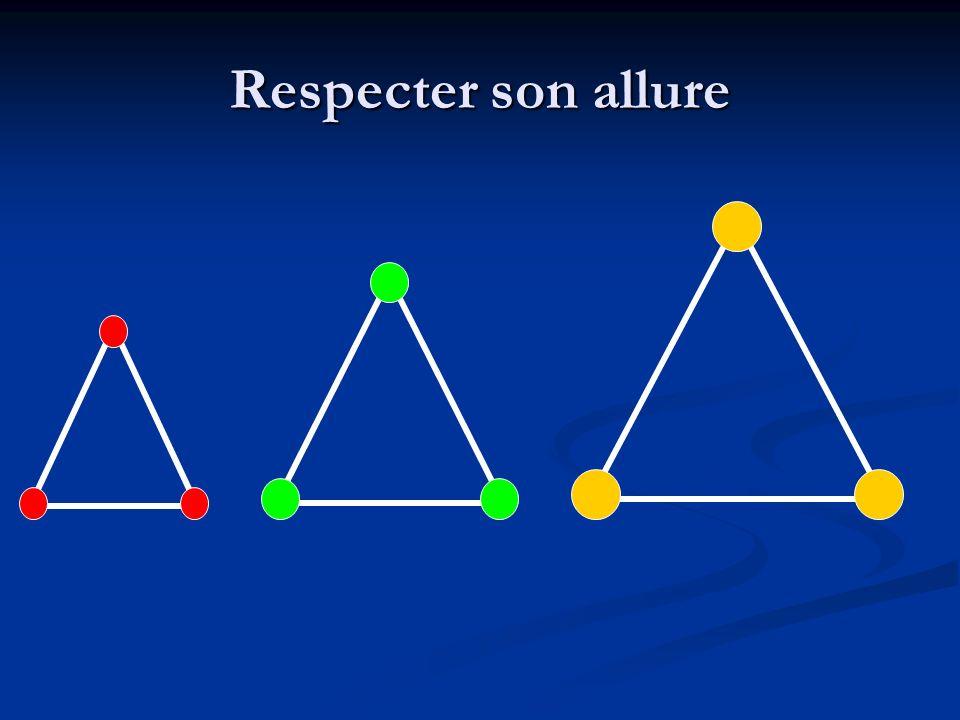 Respecter son allure