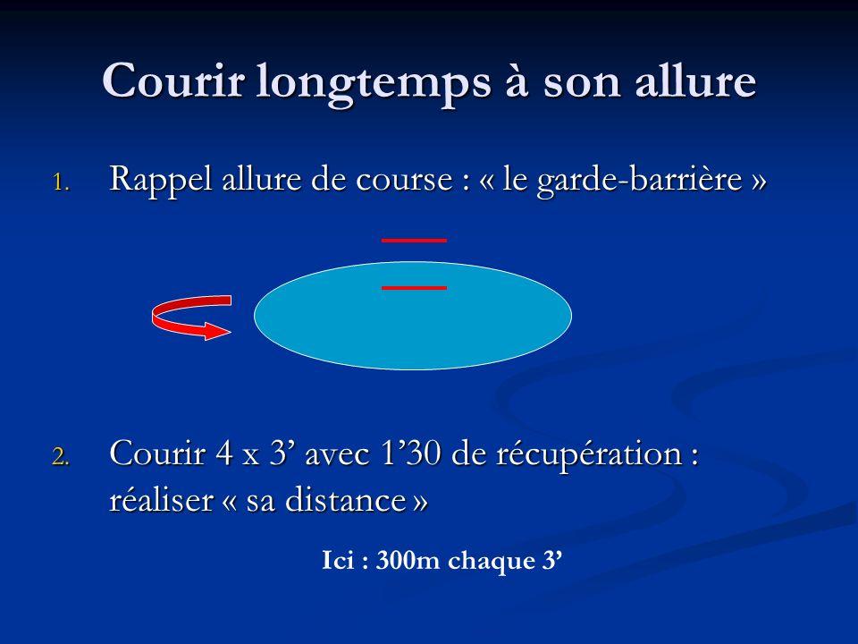 Courir longtemps à son allure 1.Rappel allure de course : « le garde-barrière » 2.