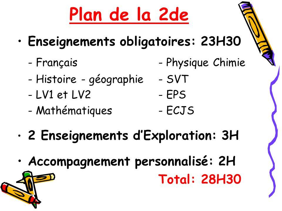 Plan de la 2de Enseignements obligatoires: 23H30 - Français- Physique Chimie - Histoire - géographie- SVT - LV1 et LV2- EPS - Mathématiques- ECJS 2 En