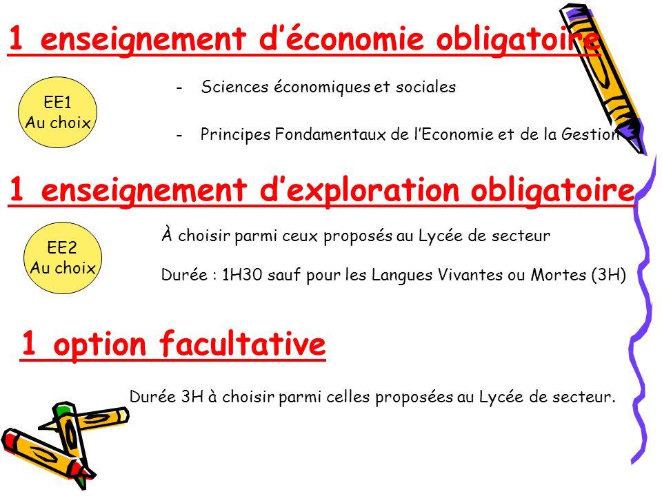 1 enseignement déconomie obligatoire -Sciences économiques et sociales -Principes Fondamentaux de lEconomie et de la Gestion EE1 Au choix EE2 Au choix