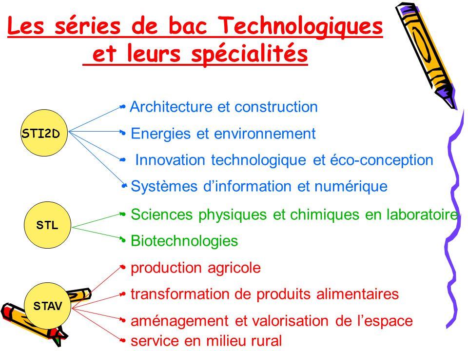 Les séries de bac Technologiques et leurs spécialités STL STAV Architecture et construction Energies et environnement Innovation technologique et éco-