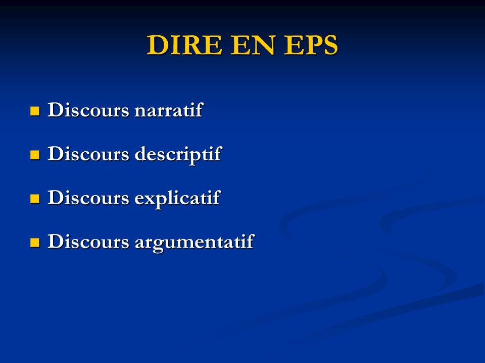 DIRE EN EPS Discours narratif Discours narratif Discours descriptif Discours descriptif Discours explicatif Discours explicatif Discours argumentatif