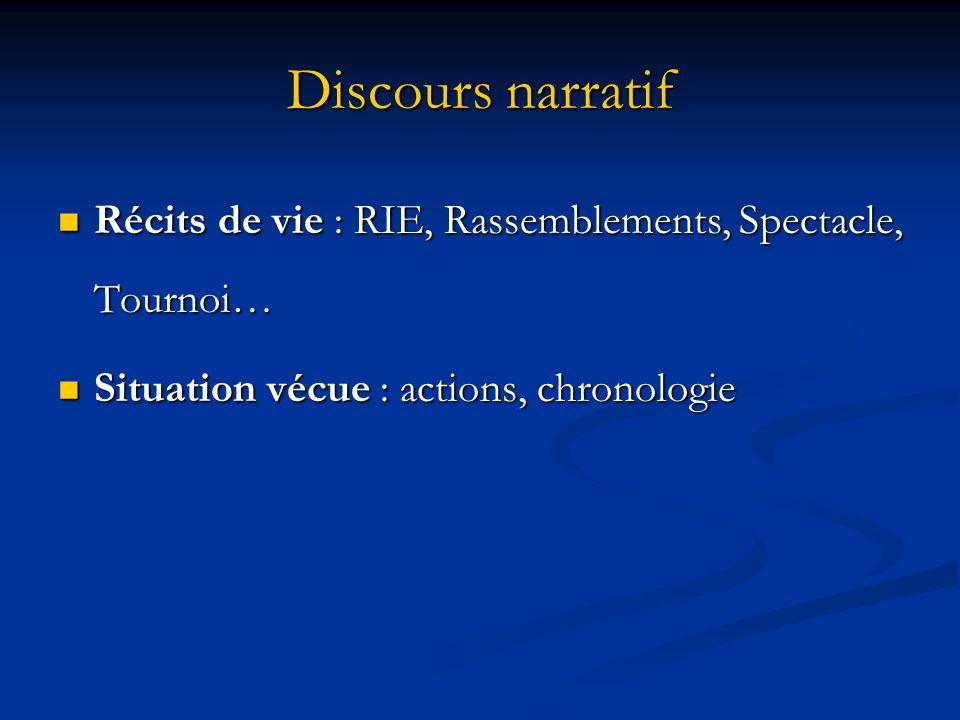 Discours descriptif Matériel Matériel Action Action Schéma Schéma