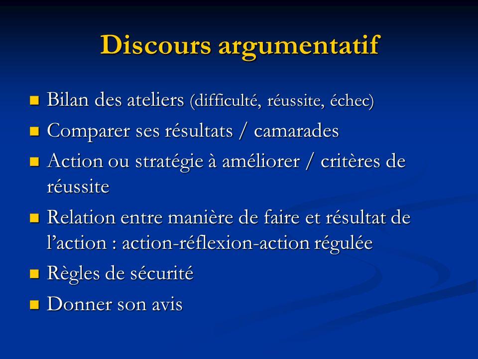 Discours argumentatif Bilan des ateliers (difficulté, réussite, échec) Bilan des ateliers (difficulté, réussite, échec) Comparer ses résultats / camar