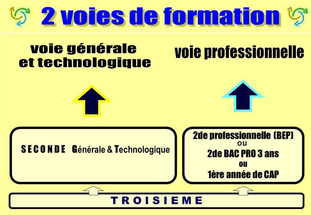 2de professionnelle (BEP) ou 2de BAC PRO 3 ans ou 1ère année de CAP T R O I S I E M E S E C O N D E G énérale & T echnologique