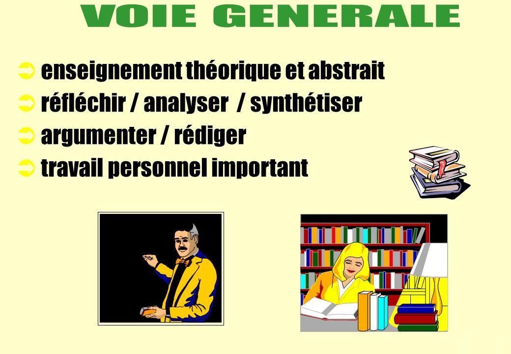 enseignement théorique et abstrait réfléchir / analyser / synthétiser argumenter / rédiger travail personnel important