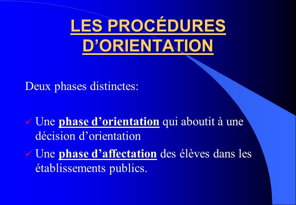 LES PROCÉDURES DORIENTATION Deux phases distinctes: Une phase dorientation qui aboutit à une décision dorientation Une phase daffectation des élèves d