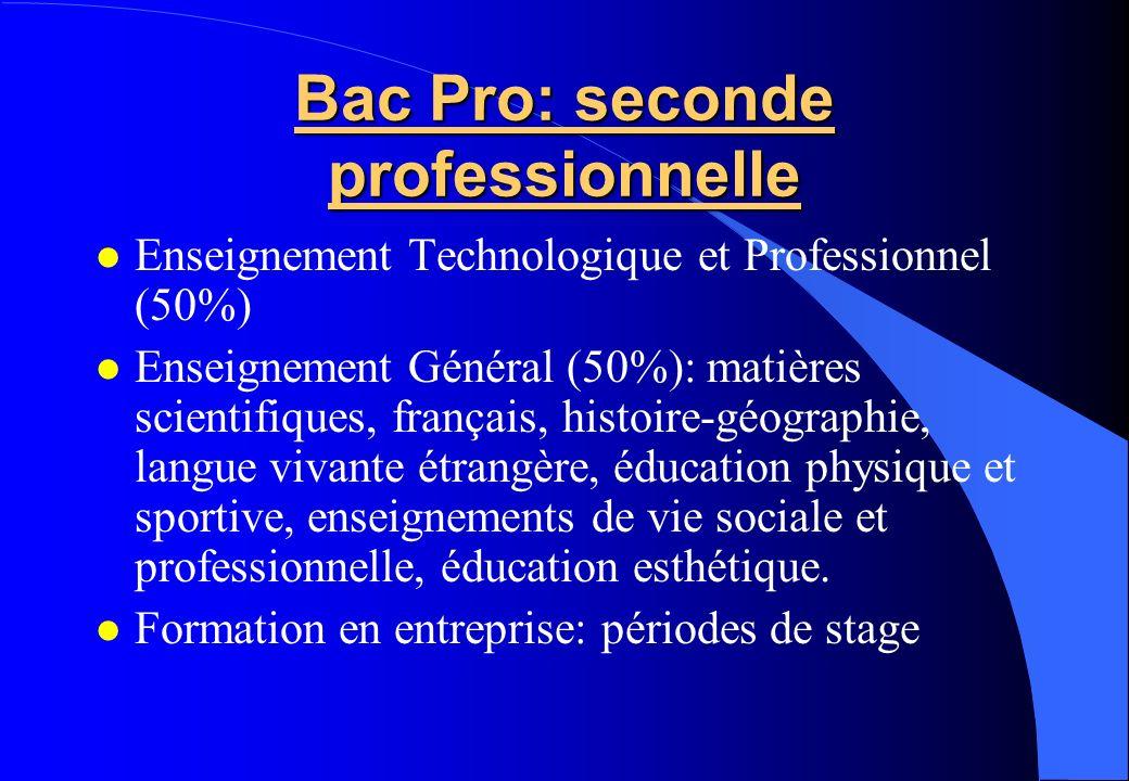 Bac Pro: seconde professionnelle Enseignement Technologique et Professionnel (50%) Enseignement Général (50%): matières scientifiques, français, histo