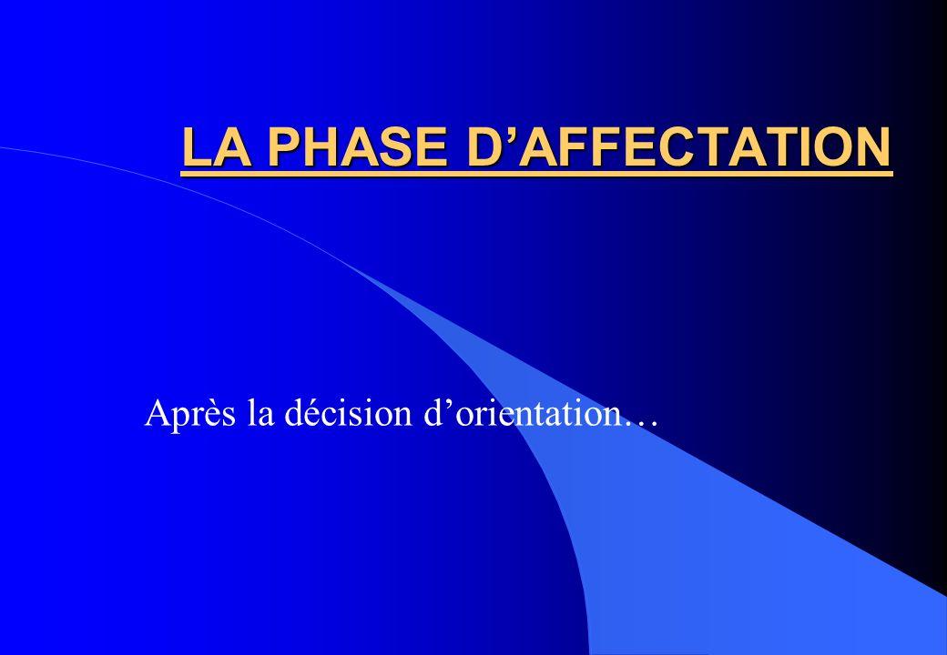 LA PHASE DAFFECTATION Après la décision dorientation…