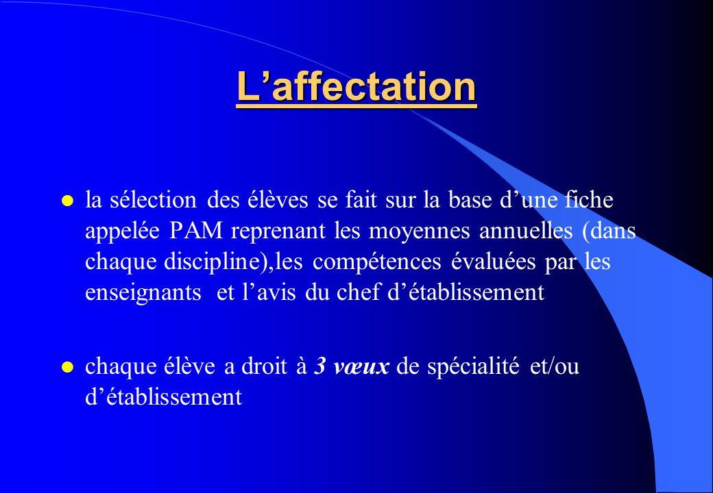 Laffectation la sélection des élèves se fait sur la base dune fiche appelée PAM reprenant les moyennes annuelles (dans chaque discipline),les compéten