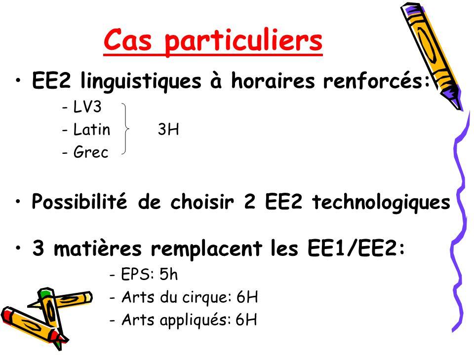 Cas particuliers EE2 linguistiques à horaires renforcés: -LV3 -Latin 3H -Grec Possibilité de choisir 2 EE2 technologiques 3 matières remplacent les EE