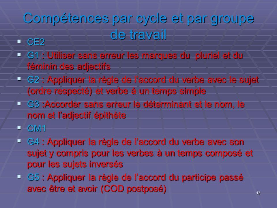 Compétences par cycle et par groupe de travail CE2 CE2 G1 : Utiliser sans erreur les marques du pluriel et du féminin des adjectifs G1 : Utiliser sans