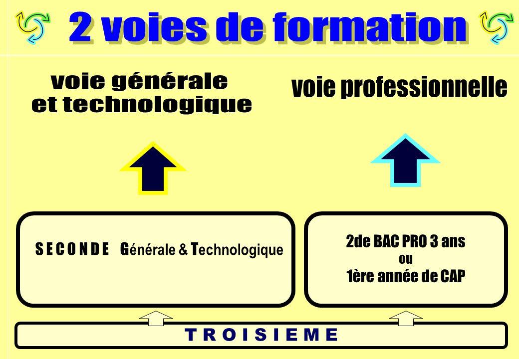 2de BAC PRO 3 ans ou 1ère année de CAP T R O I S I E M E S E C O N D E G énérale & T echnologique