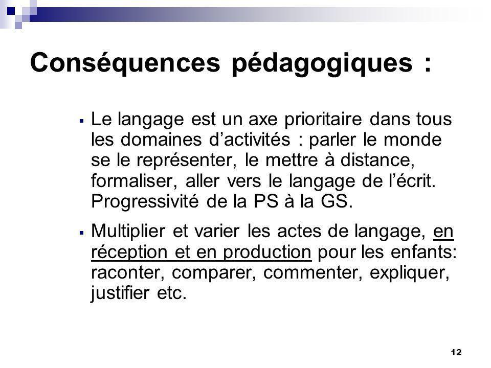12 Conséquences pédagogiques : Le langage est un axe prioritaire dans tous les domaines dactivités : parler le monde se le représenter, le mettre à distance, formaliser, aller vers le langage de lécrit.