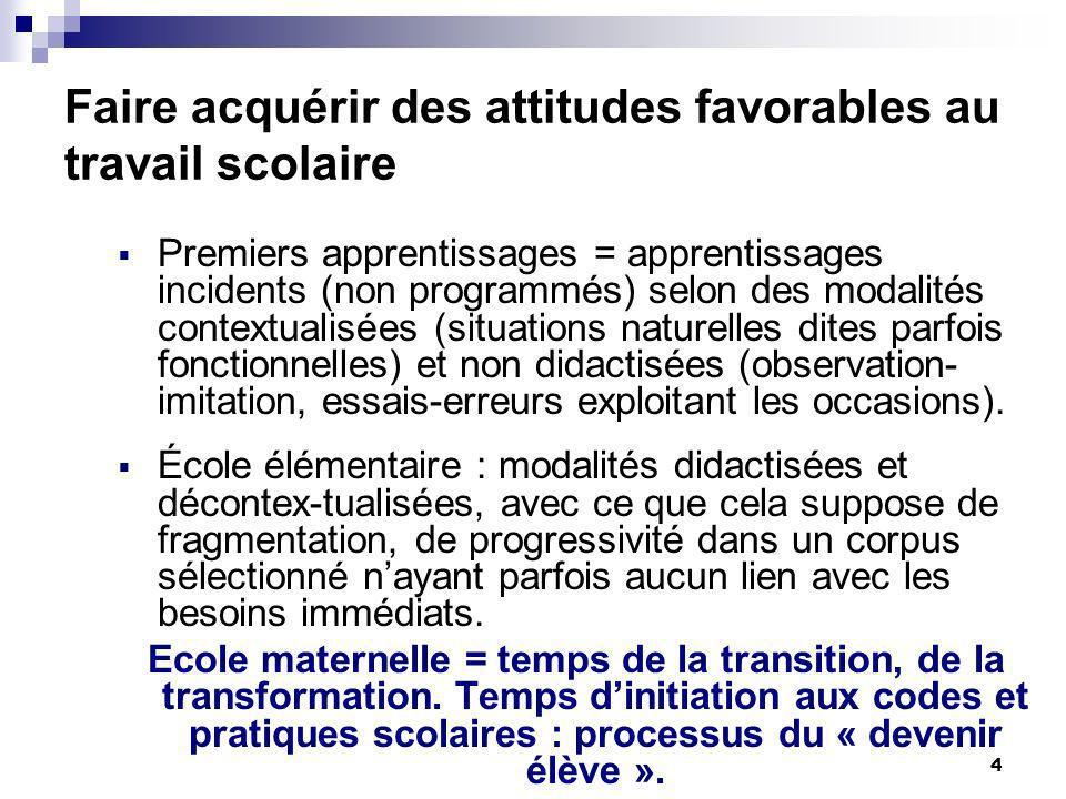 4 Faire acquérir des attitudes favorables au travail scolaire Premiers apprentissages = apprentissages incidents (non programmés) selon des modalités