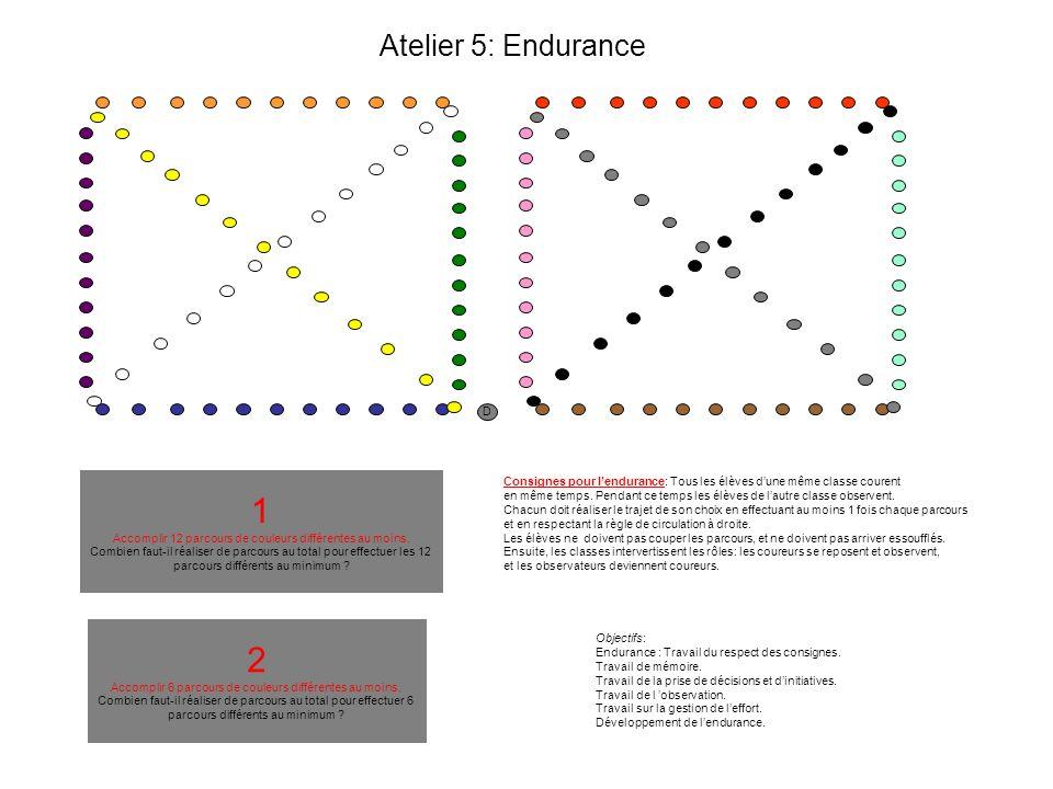 Atelier 5: Endurance 1 Accomplir 12 parcours de couleurs différentes au moins. Combien faut-il réaliser de parcours au total pour effectuer les 12 par