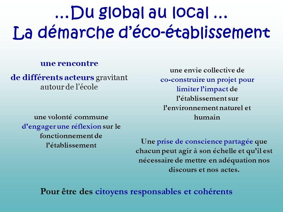 Le Label Eco-École dans tout ça, Ques a co.