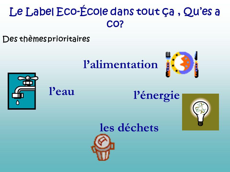 Le Label Eco-École dans tout ça, Ques a co? lalimentation lénergie les déchets leau Des thèmes prioritaires