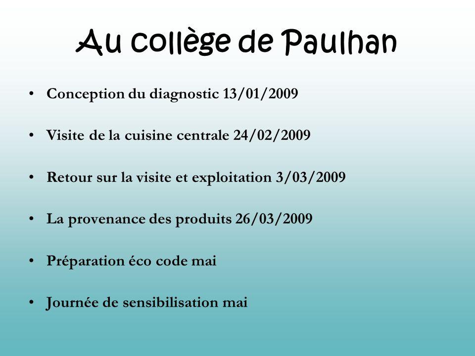 Au collège de Paulhan Conception du diagnostic 13/01/2009 Visite de la cuisine centrale 24/02/2009 Retour sur la visite et exploitation 3/03/2009 La p