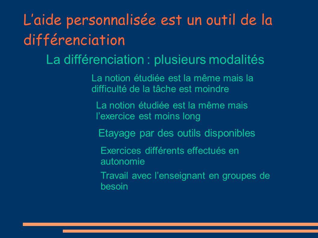 Laide personnalisée est un outil de la différenciation Etayage par des outils disponibles Exercices différents effectués en autonomie La différenciati