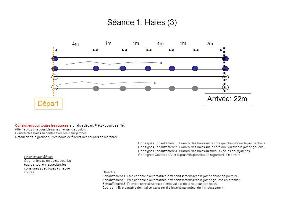 Séance 1: Haies (3) Départ Arrivée: 22m 4m 2m Consignes Echauffement 1 : Franchir les haies sur le côté gauche quavec la jambe droite. Consignes Echau