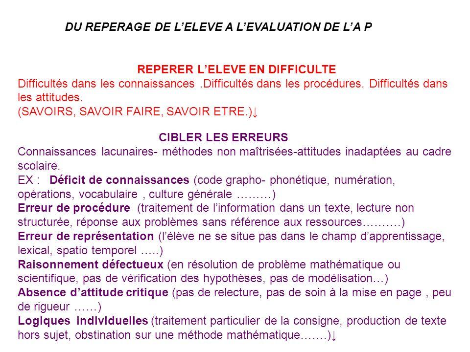 DU REPERAGE DE LELEVE A LEVALUATION DE LA P REPERER LELEVE EN DIFFICULTE Difficultés dans les connaissances.Difficultés dans les procédures.