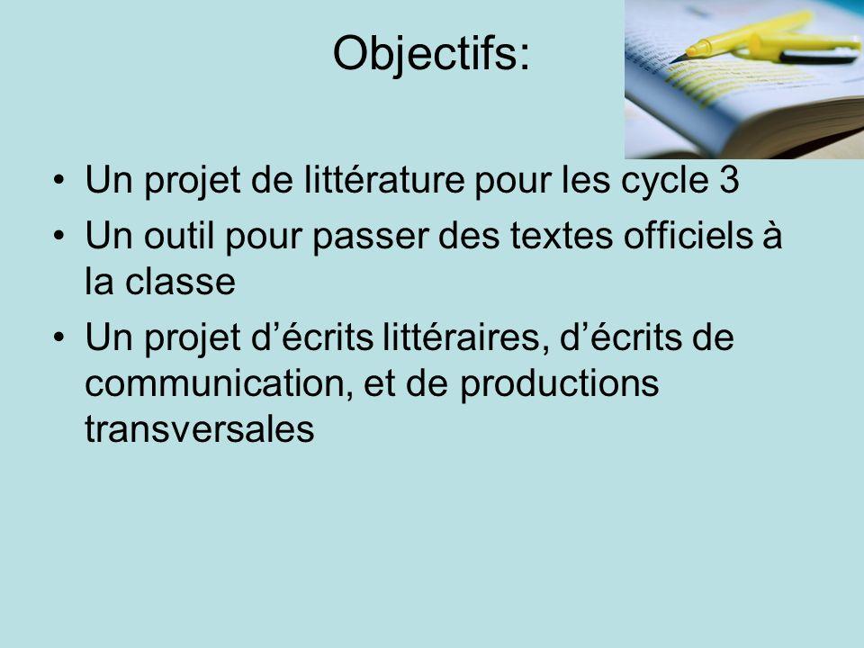 Objectifs: Un projet de littérature pour les cycle 3 Un outil pour passer des textes officiels à la classe Un projet décrits littéraires, décrits de c