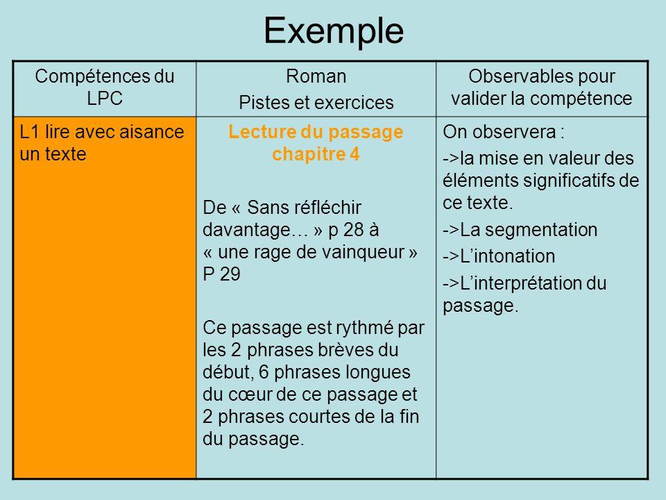 Exemple Compétences du LPC Roman Pistes et exercices Observables pour valider la compétence L1 lire avec aisance un texte Lecture du passage chapitre
