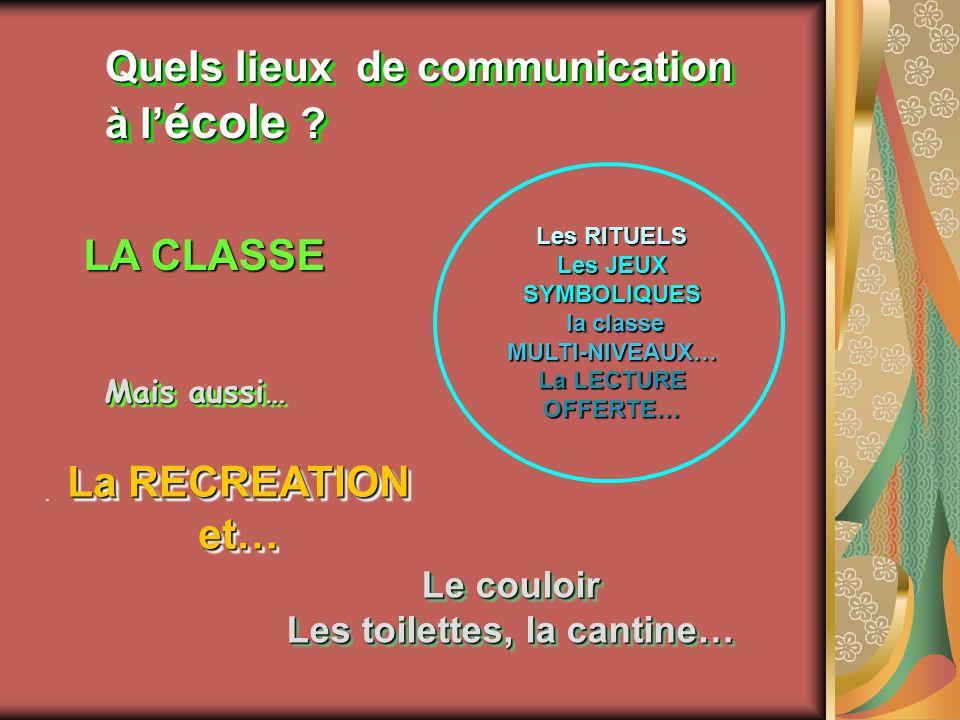 Quels lieux de communication Quels lieux de communication à l école ? Quels lieux de communication Quels lieux de communication à l école ?. LA CLASSE