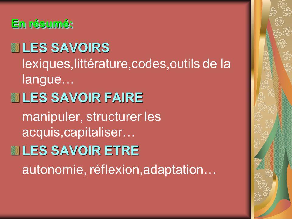 En résumé: LES SAVOIRS LES SAVOIRS lexiques,littérature,codes,outils de la langue… LES SAVOIR FAIRE manipuler, structurer les acquis,capitaliser… LES