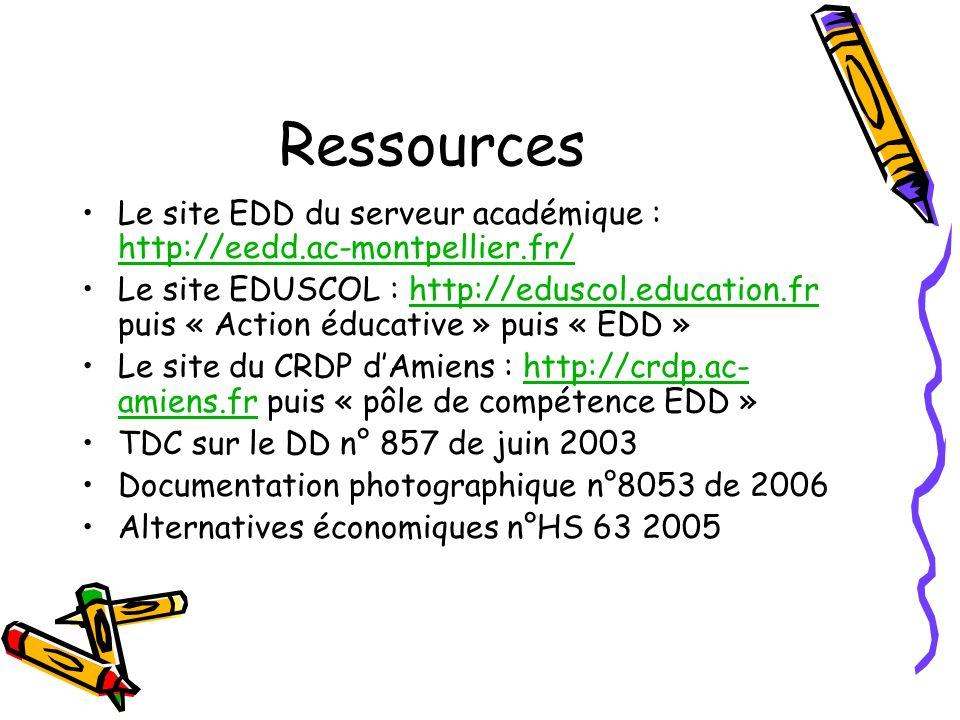 Ressources Le site EDD du serveur académique : http://eedd.ac-montpellier.fr/ http://eedd.ac-montpellier.fr/ Le site EDUSCOL : http://eduscol.educatio