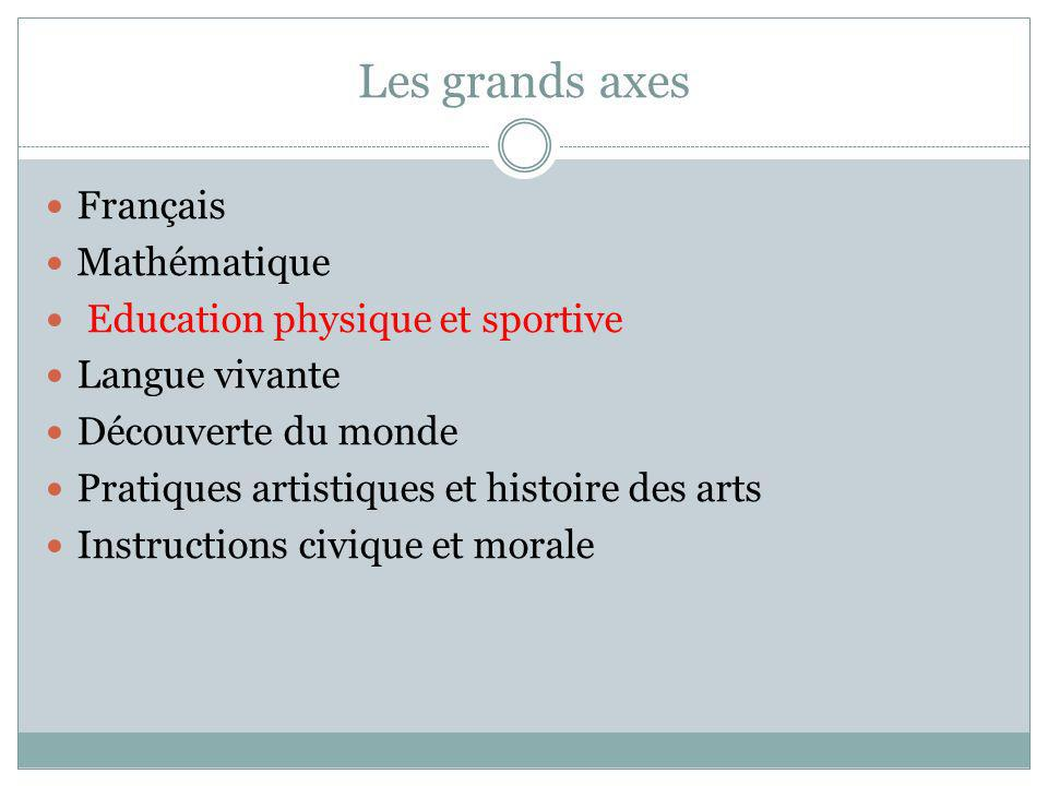 Les grands axes Français Mathématique Education physique et sportive Langue vivante Découverte du monde Pratiques artistiques et histoire des arts Ins