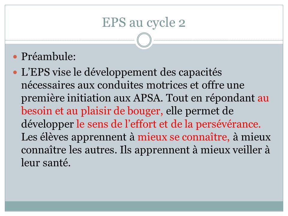 EPS au cycle 2 Préambule: LEPS vise le développement des capacités nécessaires aux conduites motrices et offre une première initiation aux APSA.