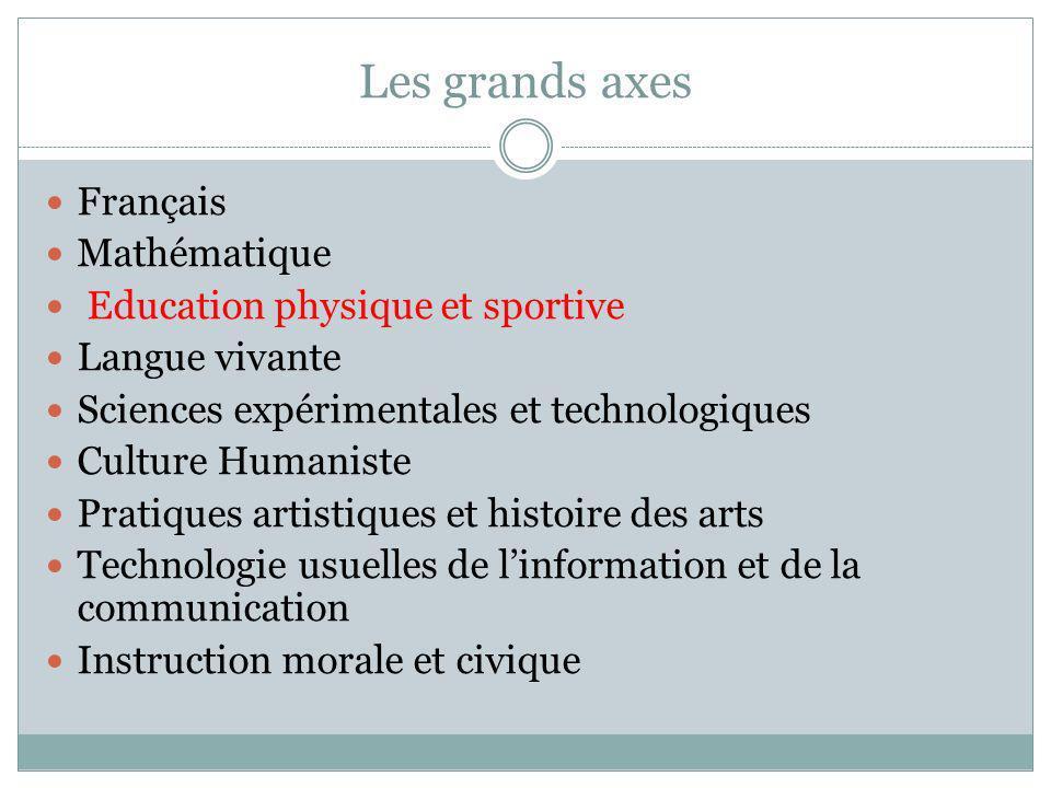 Les grands axes Français Mathématique Education physique et sportive Langue vivante Sciences expérimentales et technologiques Culture Humaniste Pratiq