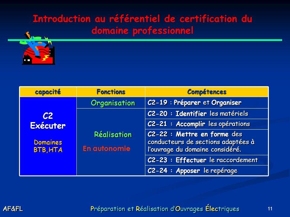 10 C2-3 : Tracer le cheminement C2-4 : Façonner les supports C2-5 : Assembler les supports C2-6 : Placer et fixer C2-7 : Accomplir les opérations C2-8