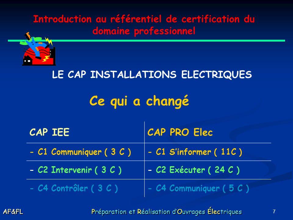 7 Introduction au référentiel de certification du domaine professionnel LE CAP INSTALLATIONS ELECTRIQUES CAP IEECAP PRO Elec - C1 Communiquer ( 3 C )- C1 Sinformer ( 11C ) - C2 Intervenir ( 3 C )- C2 Exécuter ( 24 C ) - C4 Contrôler ( 3 C )- C4 Communiquer ( 5 C ) Ce qui a changé AF&FL Préparation et Réalisation dOuvrages Électriques