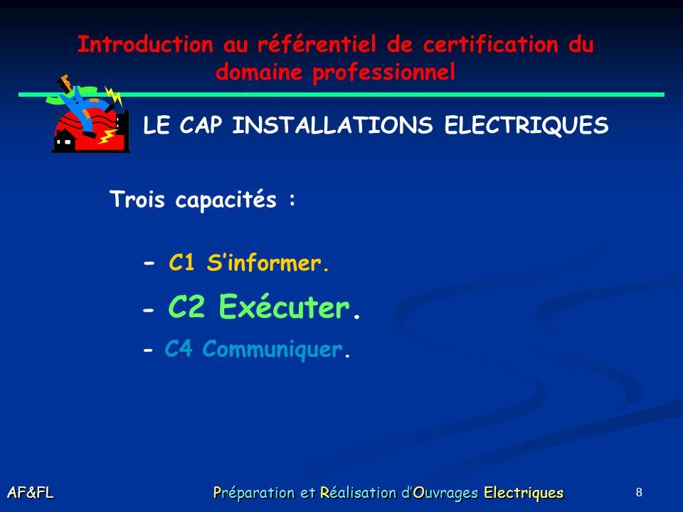 8 Introduction au référentiel de certification du domaine professionnel Trois capacités : - C2 Exécuter.