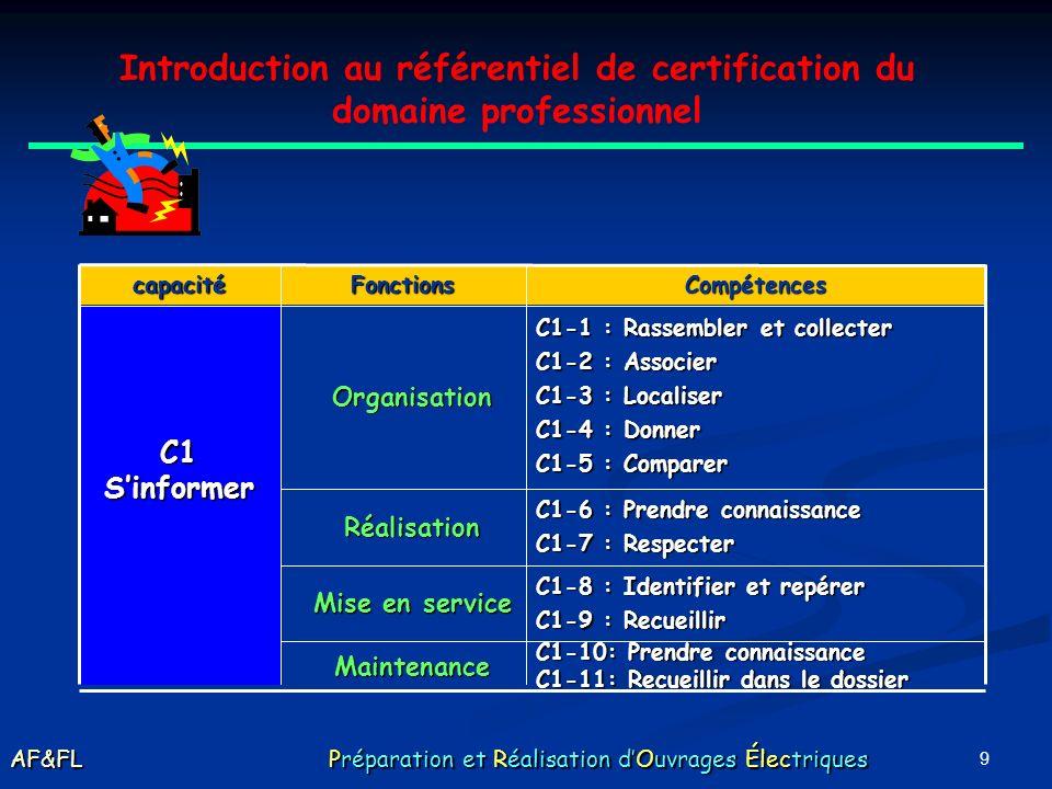 9 C1-10: Prendre connaissance C1-11: Recueillir dans le dossier C1-1 : Rassembler et collecter C1-2 : Associer C1-3 : Localiser C1-4 : Donner C1-5 : Comparer Organisation Maintenance C1-8 : Identifier et repérer C1-9 : Recueillir Mise en service C1Sinformer C1-6 : Prendre connaissance C1-7 : Respecter Réalisation CompétencesFonctionscapacité Introduction au référentiel de certification du domaine professionnel AF&FL Préparation et Réalisation dOuvrages Électriques