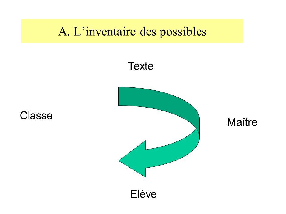 A. Linventaire des possibles Texte Classe Maître Elève