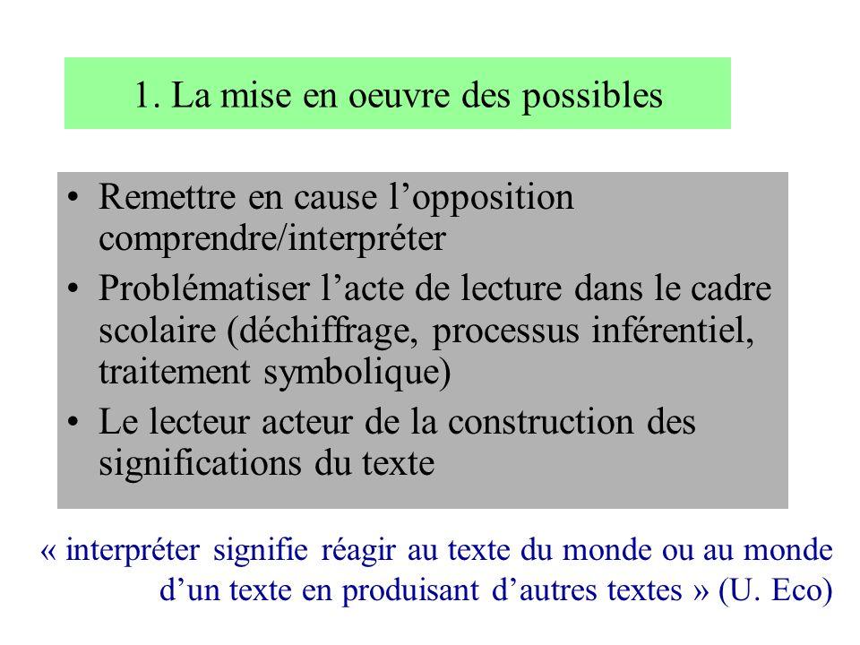 Remettre en cause lopposition comprendre/interpréter Problématiser lacte de lecture dans le cadre scolaire (déchiffrage, processus inférentiel, traite