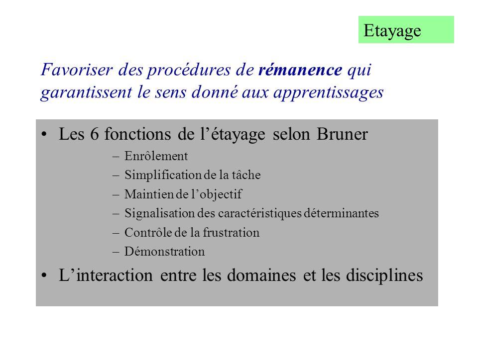 Favoriser des procédures de rémanence qui garantissent le sens donné aux apprentissages Les 6 fonctions de létayage selon Bruner –Enrôlement –Simplifi
