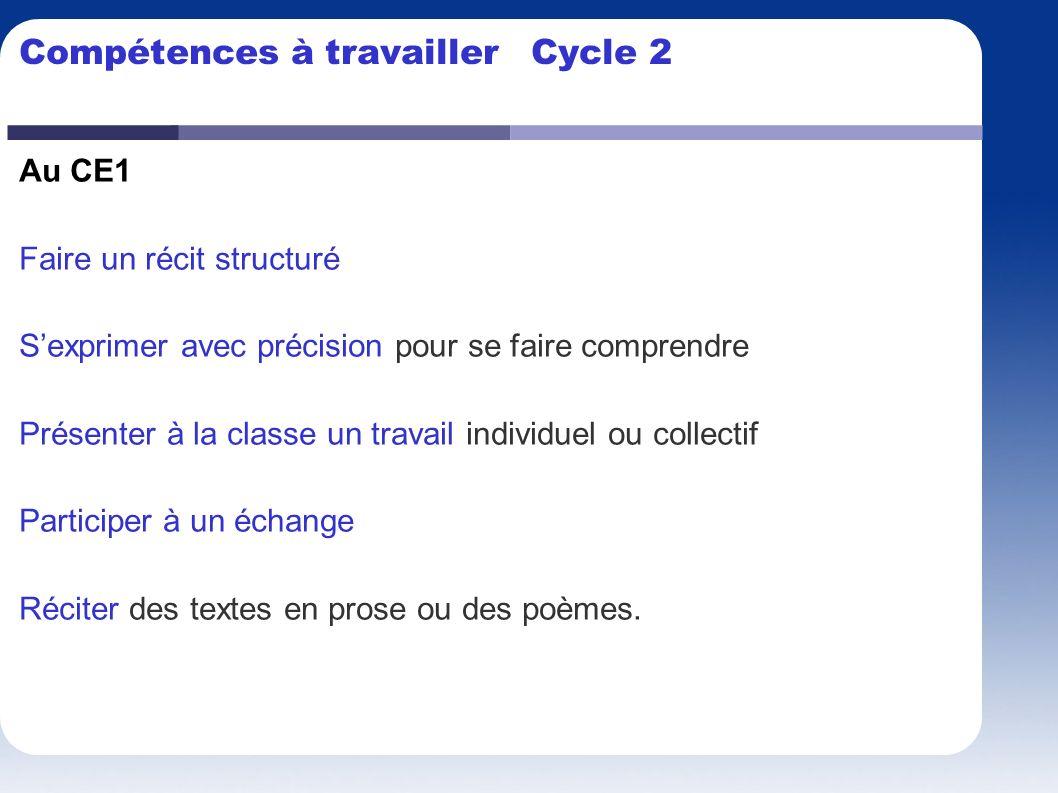 Compétences à travailler Cycle 2 Au CE1 Faire un récit structuré Sexprimer avec précision pour se faire comprendre Présenter à la classe un travail in