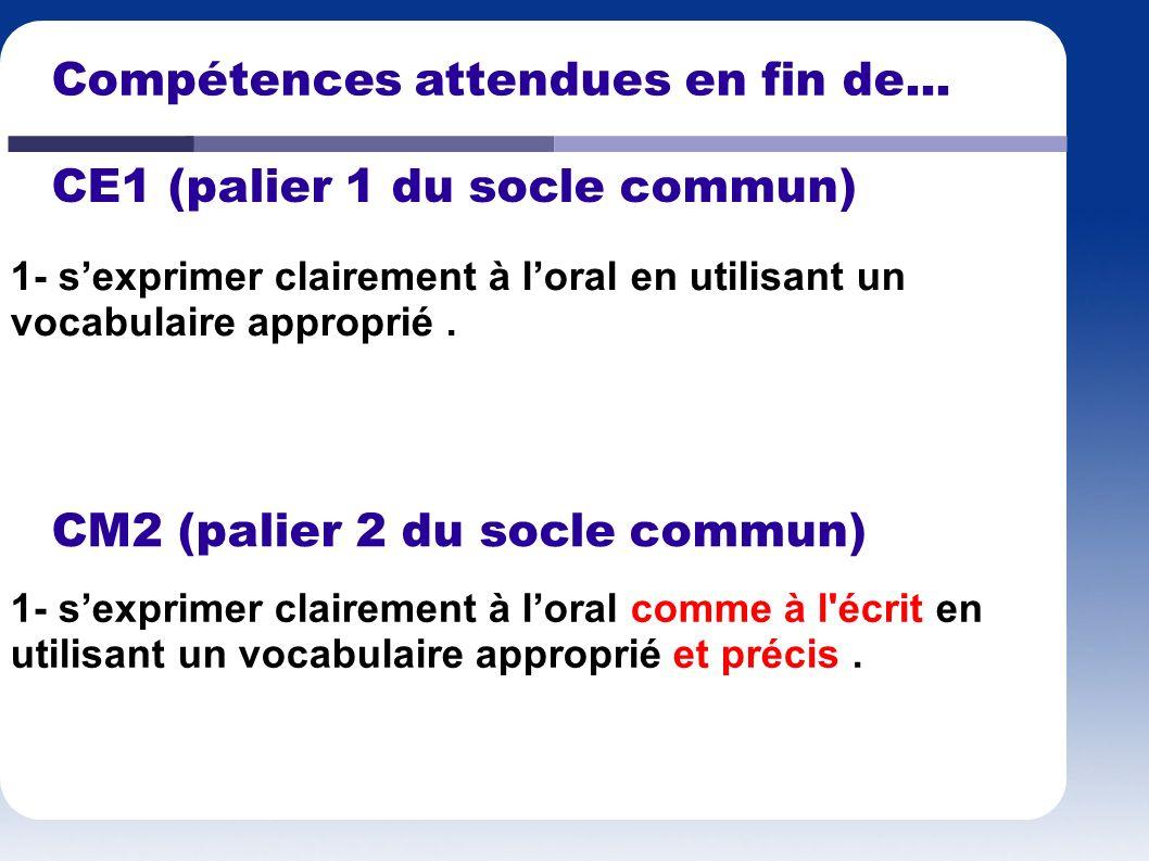 Compétences attendues en fin de... 1- sexprimer clairement à loral en utilisant un vocabulaire approprié. CE1 (palier 1 du socle commun) CM2 (palier 2