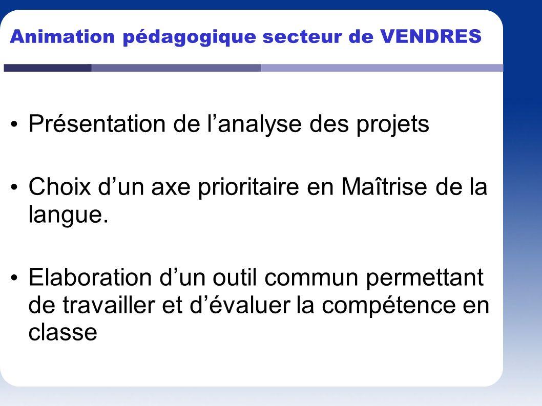 Animation pédagogique secteur de VENDRES Présentation de lanalyse des projets Choix dun axe prioritaire en Maîtrise de la langue. Elaboration dun outi