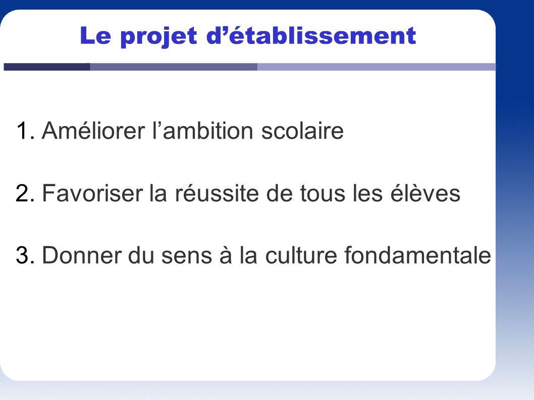 Le projet détablissement 1.Améliorer lambition scolaire 2.Favoriser la réussite de tous les élèves 3.Donner du sens à la culture fondamentale