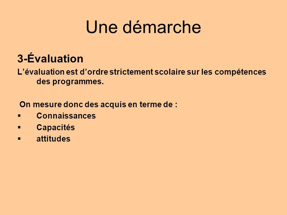 Une démarche 3-Évaluation Lévaluation est dordre strictement scolaire sur les compétences des programmes. On mesure donc des acquis en terme de : Conn