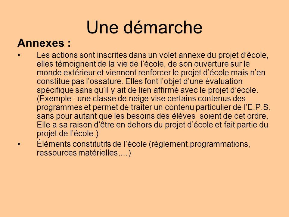 Une démarche Annexes : Les actions sont inscrites dans un volet annexe du projet décole, elles témoignent de la vie de lécole, de son ouverture sur le